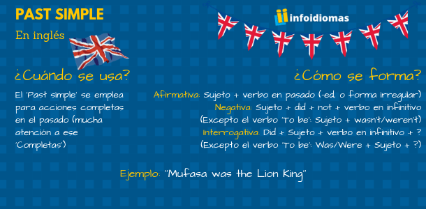 Past Simple El Pasado Simple En Inglés Infoidiomas