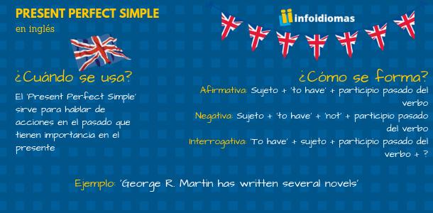 Present Perfect Simple Estructura Usos Ejercicios Y Ejemplos