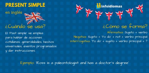 Present Simple El Presente Simple En Inglés Infoidiomas