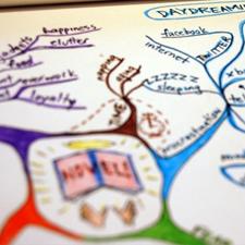 Asociar conceptos a palabras te ayudará a aprender vocabulario